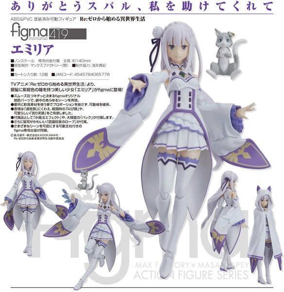 Re:ZERO -Starting Life in Another World: Emilia - Figma