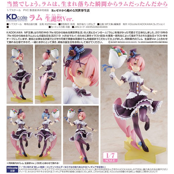 Re:ZERO -Starting Life in Another World: Ram Birthday Ver. 1/7 Scale PVC Statue