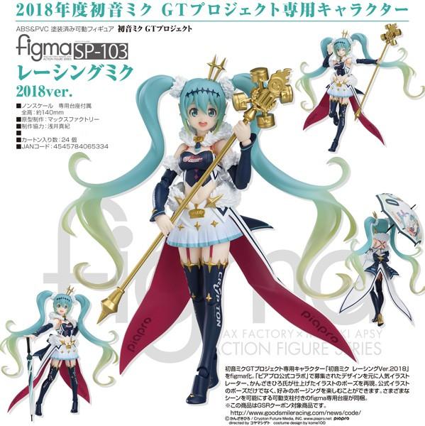 Vocaloid: Racing Miku 2018 - Figma